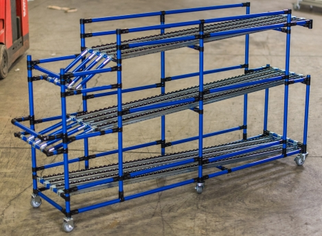 Staggered Flow Rack with Ergonomic Loading